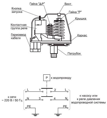 Схема монтажа датчик сухого хода