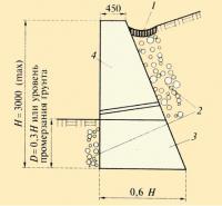 Подпорные стенки. Устройство основных конструкционных элементов
