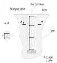 Монтаж металлических ограждений, варианты установки