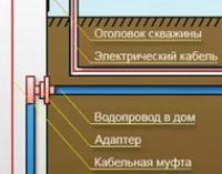 Обустройство скважин с адаптером